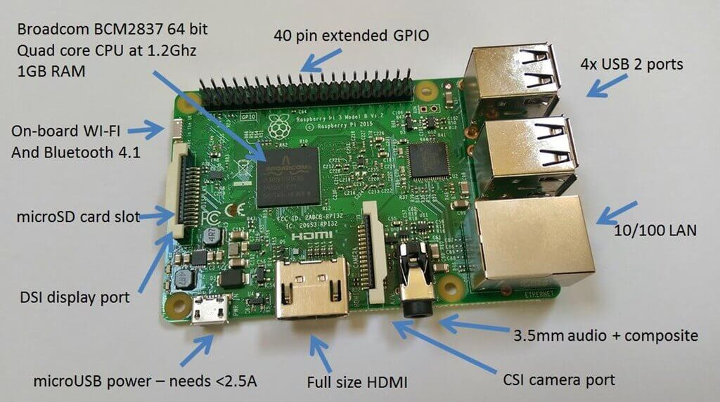 Banana Pi Vs Raspberry Pi What S The Difference