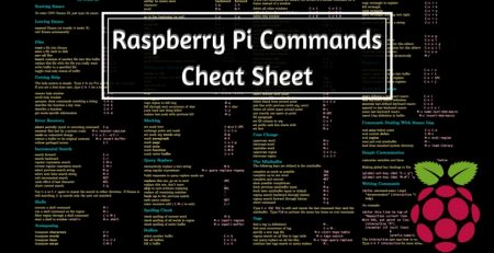 Raspberry Pi Commands Cheat Sheet