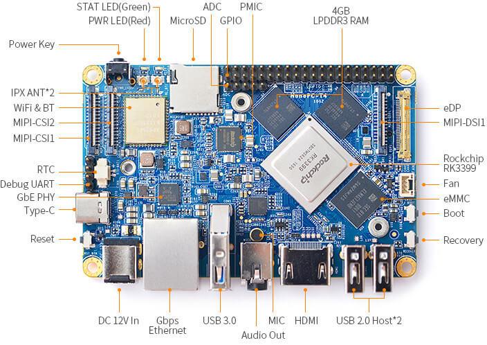 Nanopc-t4  A Powerful Raspberry Pi Alternative From Friendlyarm
