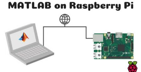 Raspberry Pi Accelerometer and Gyroscope: Detailed Guide